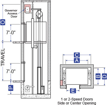 Twin Jack Roped Mei Total Elevator Solutions